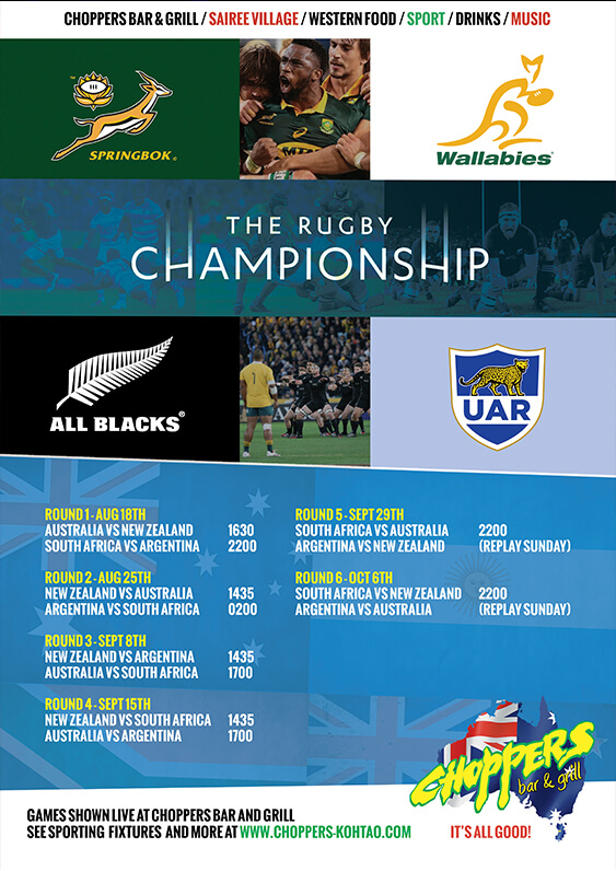Rugby-Championship-2018